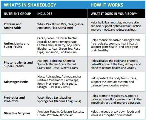 shakeo-ingredients.jpg